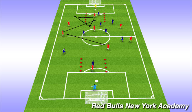 Football/Soccer Session Plan Drill (Colour): C