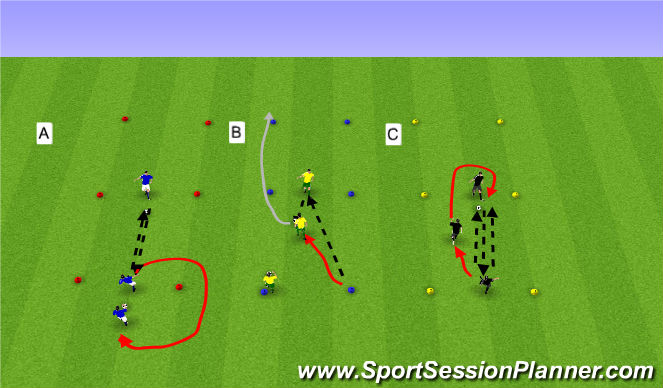 Football/Soccer Session Plan Drill (Colour): Grunntækni 1