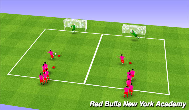 Football/Soccer Session Plan Drill (Colour): Lightning Warm Up