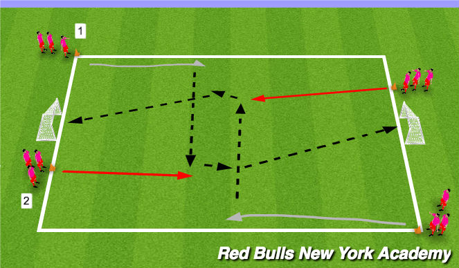 Football/Soccer Session Plan Drill (Colour): Main Theme- Finishing - Ball travelling across you