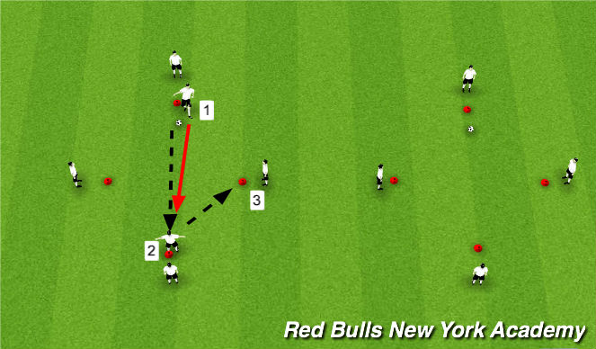 Football/Soccer Session Plan Drill (Colour): ACT1- TECHNICAL