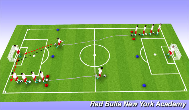 Football/Soccer Session Plan Drill (Colour): Technical Semi/Fully Opposed