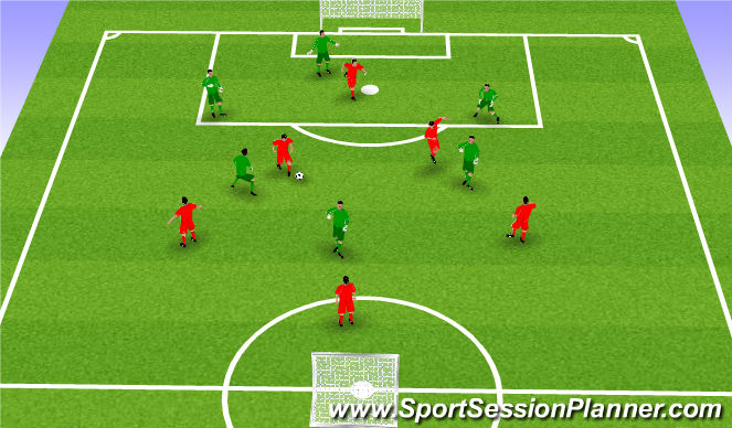 Football/Soccer Session Plan Drill (Colour): Game: Demonstrate knowledge