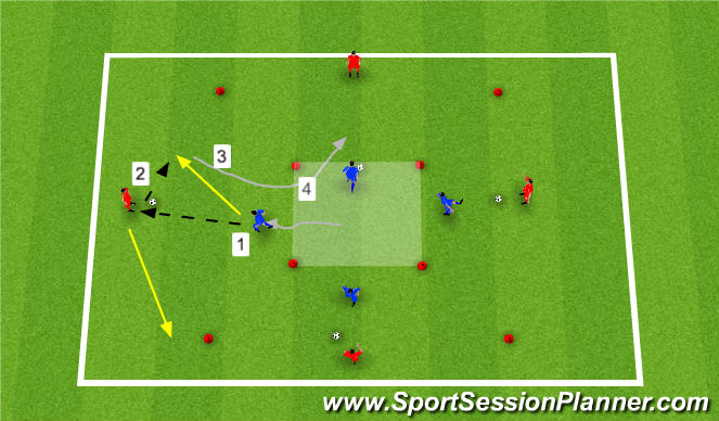 Football/Soccer Session Plan Drill (Colour): Warm up-passing and receiving
