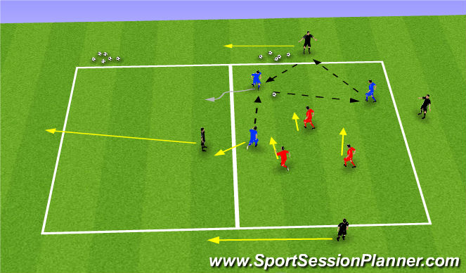 Football/Soccer Session Plan Drill (Colour): 3v3+4 possession rondos