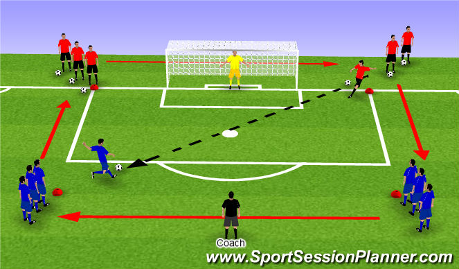Football/Soccer Session Plan Drill (Colour): Shooting with driven pass (1)