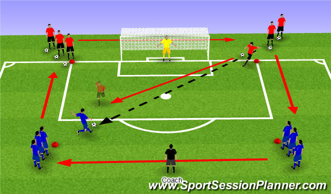 Football/Soccer Session Plan Drill (Colour): Shooting with driven pass (2)