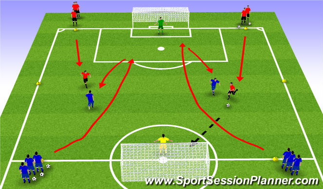 Football/Soccer Session Plan Drill (Colour): 2v2 with 2 Goals