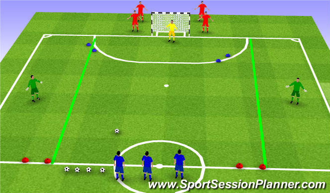 Futsal Session Plan Drill (Colour): RIsky Business