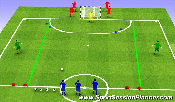 Futsal Session Plan Drill (Colour): RIsky Business