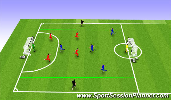 Futsal Session Plan Drill (Colour): Conditioned Scrimmage