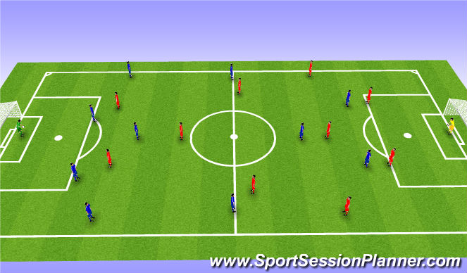 Football/Soccer Session Plan Drill (Colour): match play 11v11