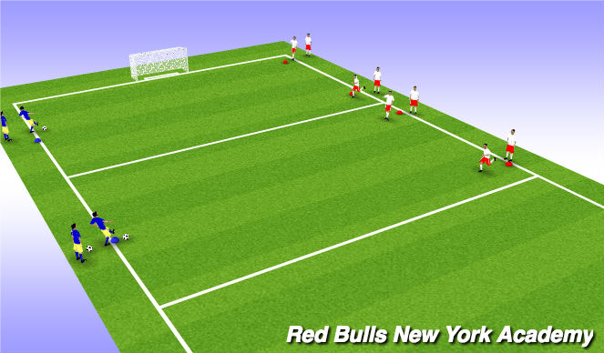 Football/Soccer Session Plan Drill (Colour): 2v1 Line Game