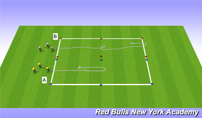 Football/Soccer Session Plan Drill (Colour): U turn: Technical Repitions
