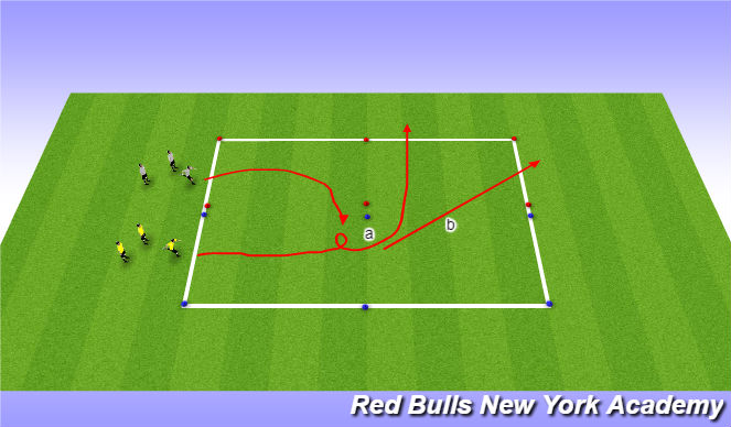Football/Soccer Session Plan Drill (Colour): Recovering defender Tag