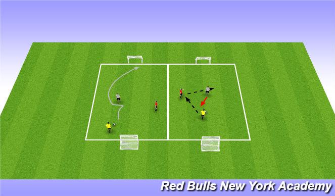Football/Soccer Session Plan Drill (Colour): 1v1+1 Game