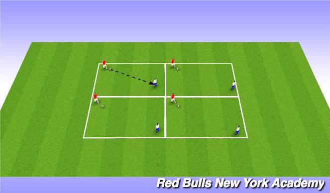 Football/Soccer Session Plan Drill (Colour): 1v1 Possession