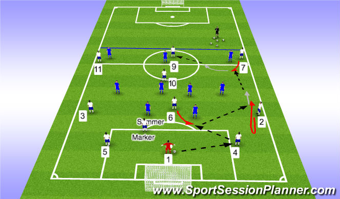 Football/Soccer Session Plan Drill (Colour): 11v9 Build out of back for Chiawana