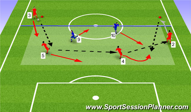 Football/Soccer Session Plan Drill (Colour): Backline Shape