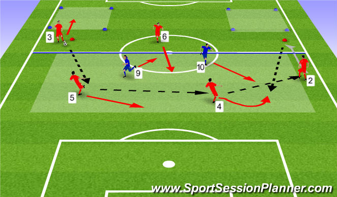 Football/Soccer Session Plan Drill (Colour): Backline Shape w/holding mid