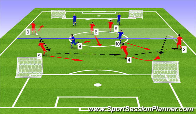 Football/Soccer Session Plan Drill (Colour): Backline Shape w/Midfielders to goal