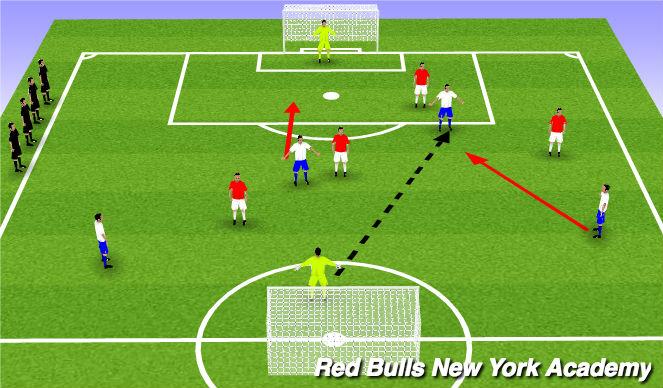 Football/Soccer Session Plan Drill (Colour): Game (5v5)