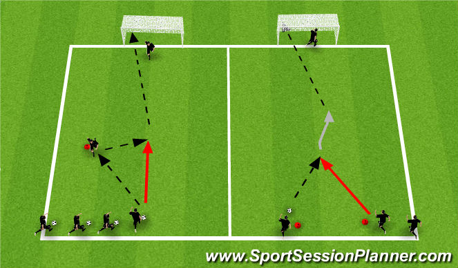 Football/Soccer Session Plan Drill (Colour): Finishing Station