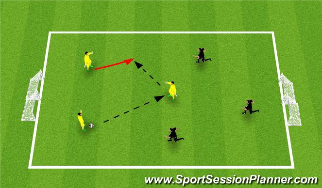 Football/Soccer Session Plan Drill (Colour): 4 v 4 / 3 v 3 scrimmages