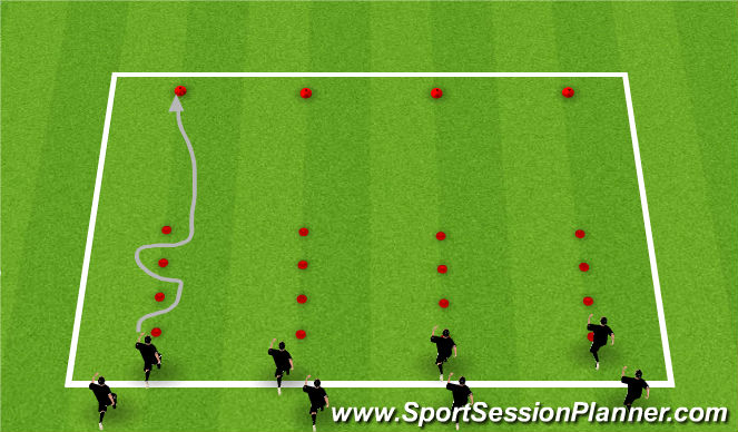 Football/Soccer Session Plan Drill (Colour): Technical Relays
