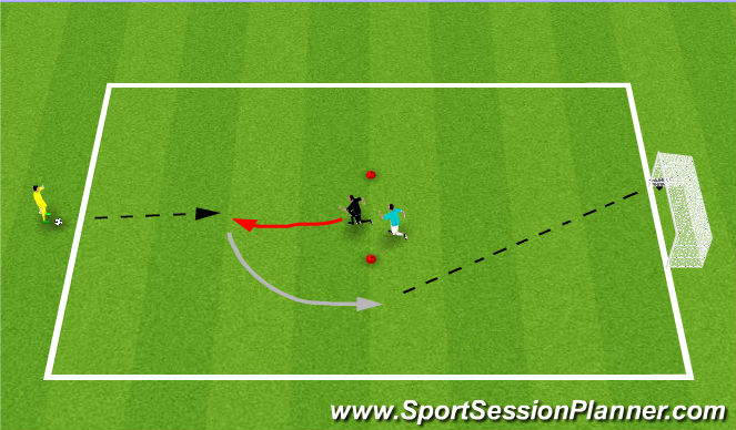 Football/Soccer Session Plan Drill (Colour): 1 v 1 receiving w/ back to goal