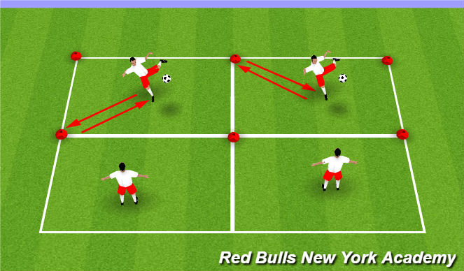 Football/Soccer Session Plan Drill (Colour): Toss and Volley