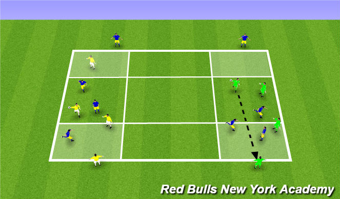 Football/Soccer Session Plan Drill (Colour): Handball to Targets