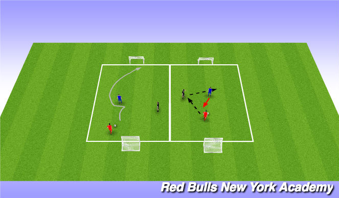 Football/Soccer Session Plan Drill (Colour): 1v1+1 Game