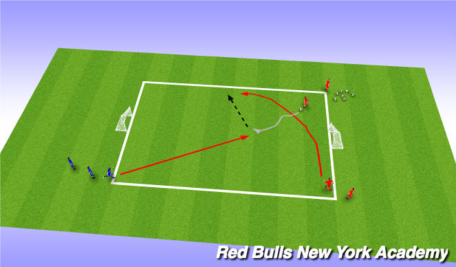 Football/Soccer Session Plan Drill (Colour): 2v1 Counter Attack Game