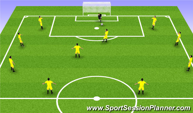 Football/Soccer Session Plan Drill (Colour): St Cloud Soccer Club u13