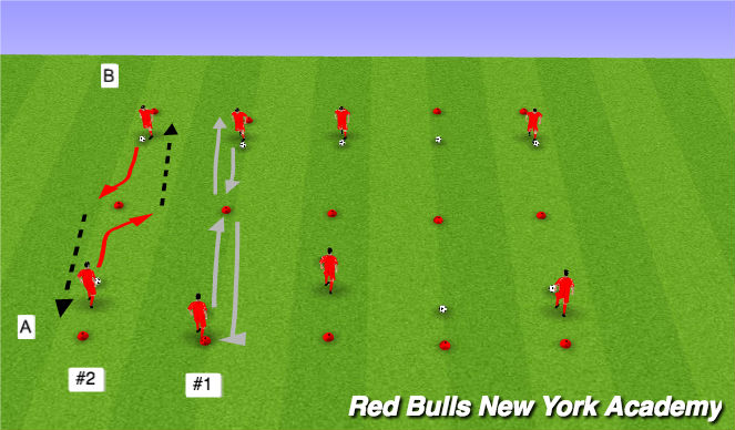 Football/Soccer Session Plan Drill (Colour): Individual - unopposed