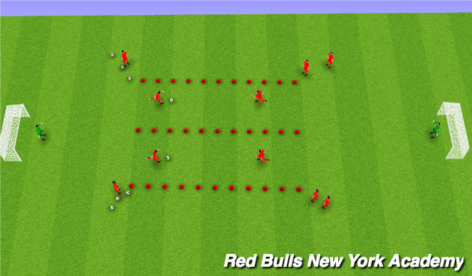 Football/Soccer Session Plan Drill (Colour): 1v1s to Big Goal