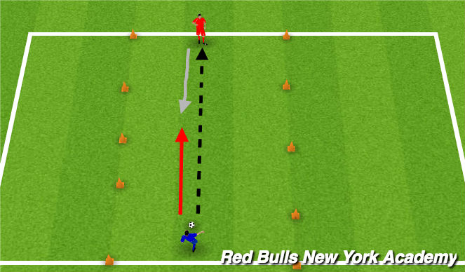 Football/Soccer Session Plan Drill (Colour): 1v1 to line