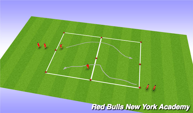 Football/Soccer Session Plan Drill (Colour): swivel hips - repetition