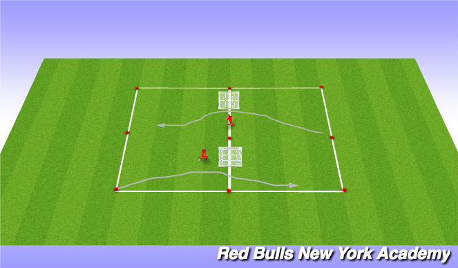 Football/Soccer Session Plan Drill (Colour): swivel hips: semi-opposed