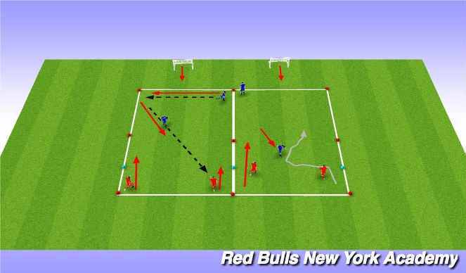 Football/Soccer Session Plan Drill (Colour): Swivel Hips: fully -oppposed