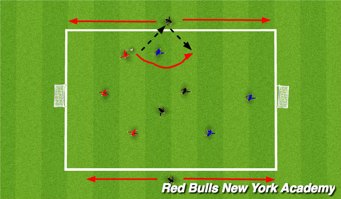 Football/Soccer Session Plan Drill (Colour): conditioned game give and go