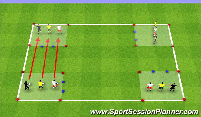 Football/Soccer Session Plan Drill (Colour): Dribbling Triathlon