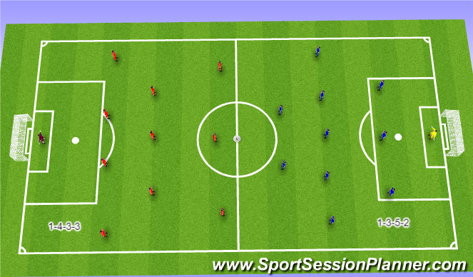 Football/Soccer Session Plan Drill (Colour): Passing Practic
