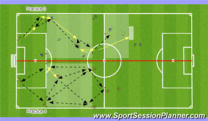Football/Soccer Session Plan Drill (Colour): SI Progression 3&4