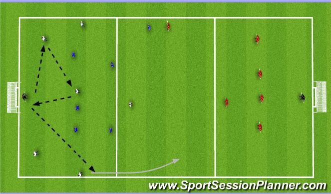 Football/Soccer Session Plan Drill (Colour): 3 team SSG