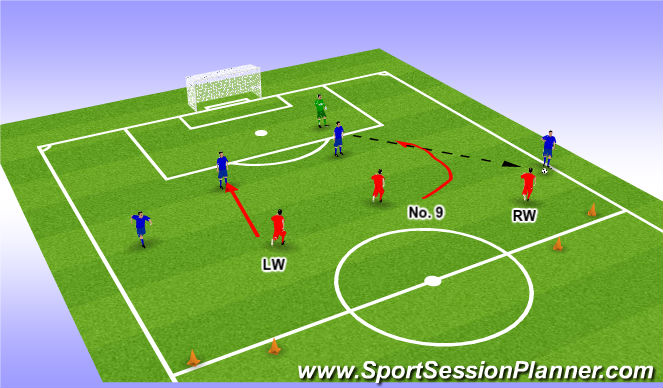 Football/Soccer Session Plan Drill (Colour): Scenario 1: Defending Against High Fullbacks