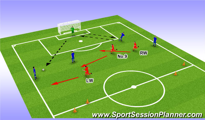 Football/Soccer Session Plan Drill (Colour): Scenario 3: Defending against Reccycling and Switch in Play