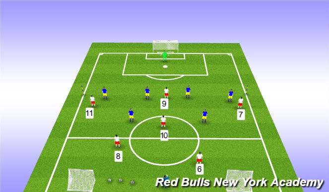 Football/Soccer Session Plan Drill (Colour): Small-sided Activity