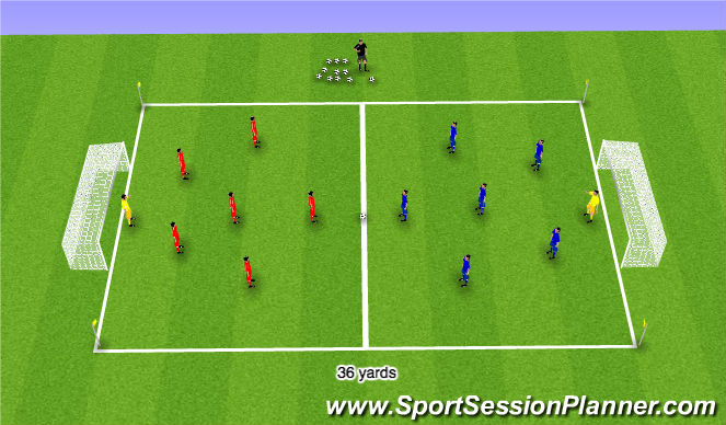 Football/Soccer Session Plan Drill (Colour): 6v6 plus keepers